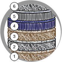 filterpatroon voor ademluchtfilter baf