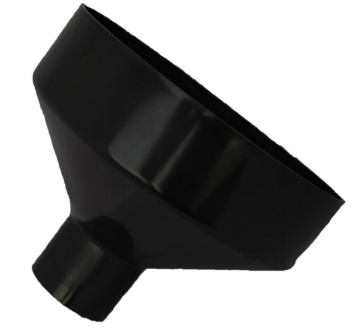 ibix funnel